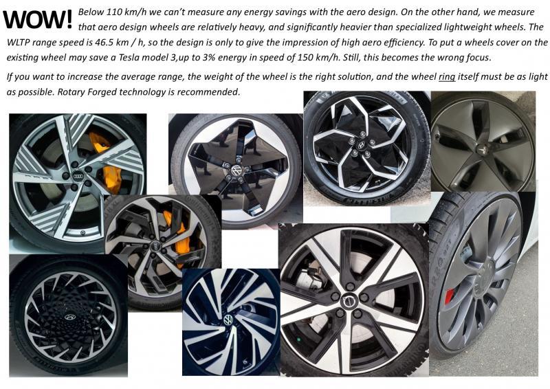 Aerofelger til elbil er tunge og reduserer rekkevidden